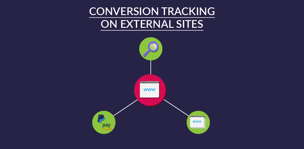 2. Conversion tracking on external sites