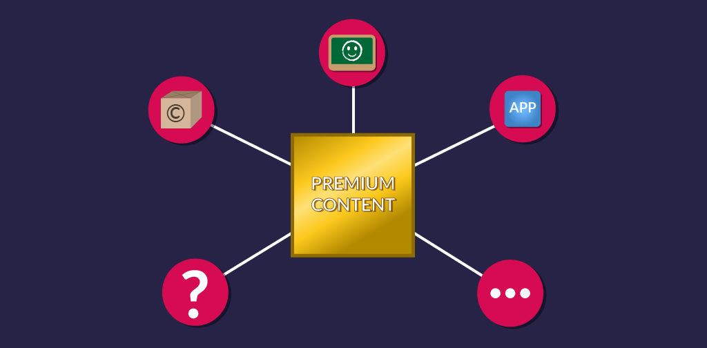 Monetisation - Monetising your content