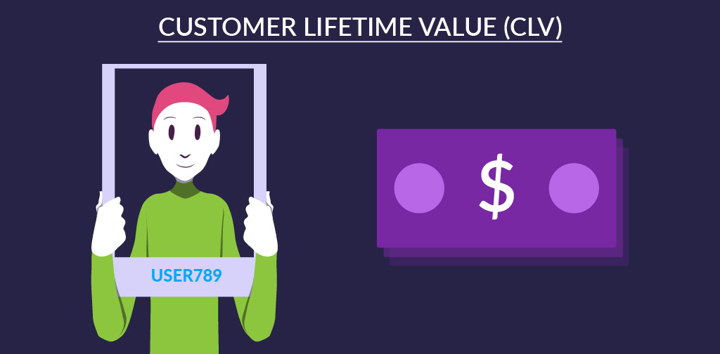 The 10 essential business and conversion KPIs - Customer lifetime value (CLV)