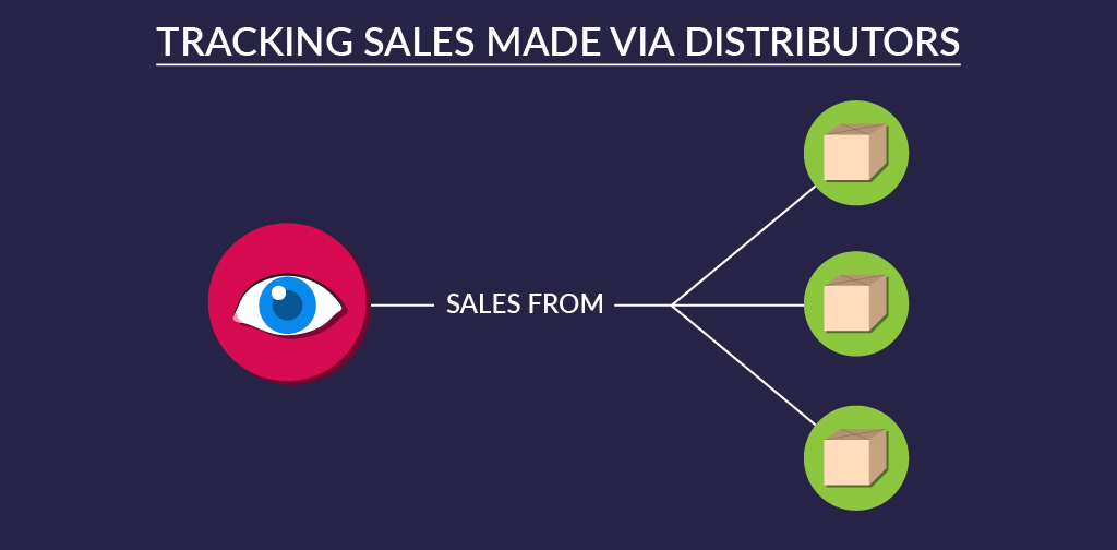 Tracking sales made via distributors