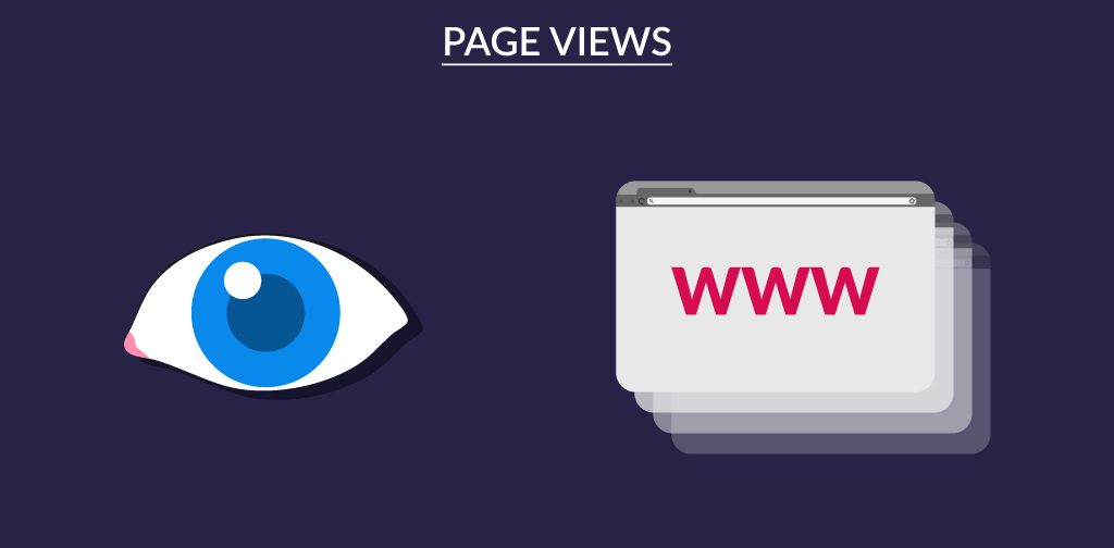 User engagement KPIs - Page views