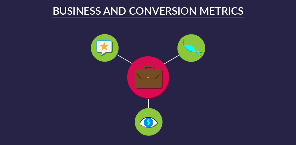 What content marketing KPIs are and why they matter - Business and conversion metrics