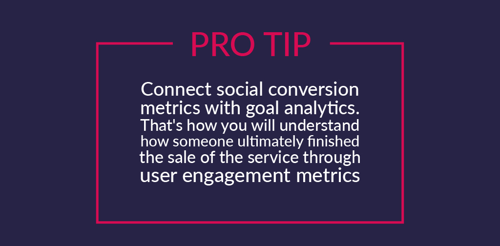 What content marketing KPIs are and why they matter - Connect social conversion