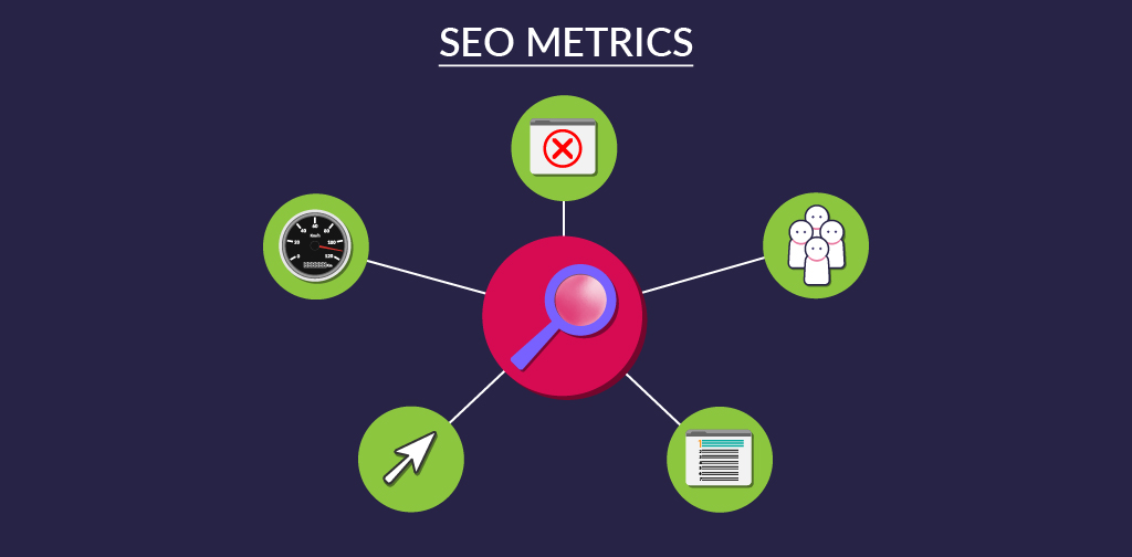 What content marketing KPIs are and why they matter - SEO metrics