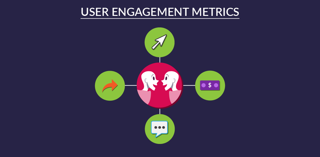 What content marketing KPIs are and why they matter - User engagement metrics