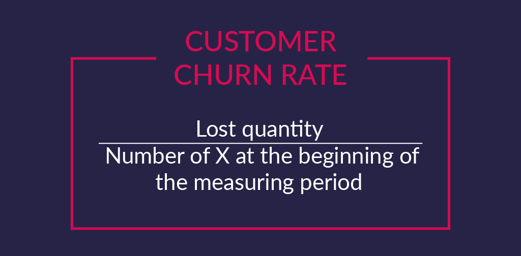 THE 10 ESSENTIAL BUSINESS AND CONVERSION KPIS - churn rate