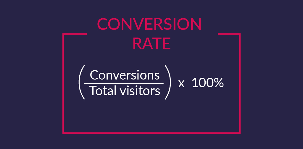 THE 10 ESSENTIAL BUSINESS AND CONVERSION KPIS -conversion rate