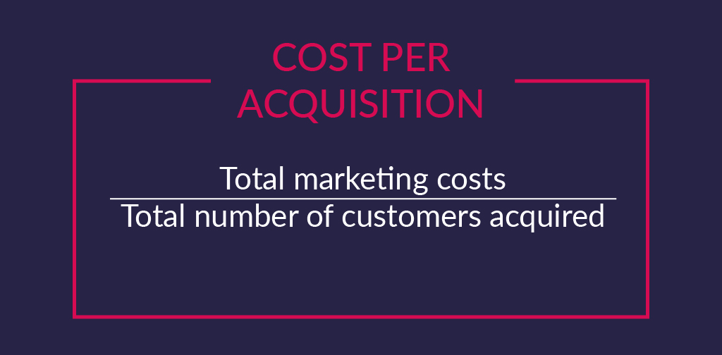 THE 10 ESSENTIAL BUSINESS AND CONVERSION KPIS - cost per acquisition